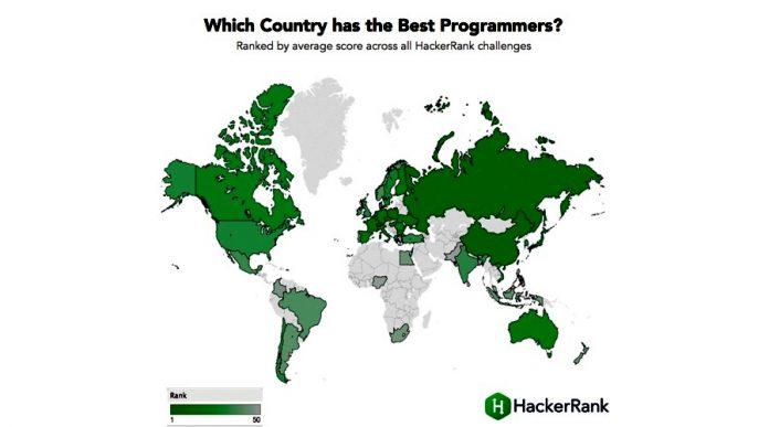 بهترین کشورهای برنامه نویسان دنیا