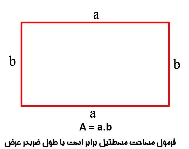 فرمول محاسبه مساحت مستطیل