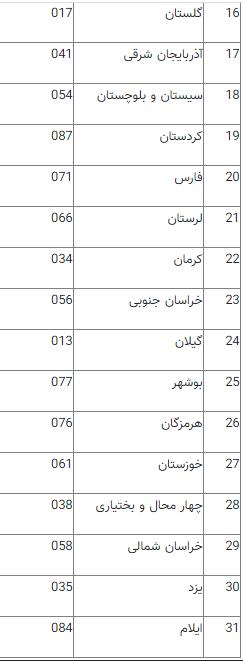 پیش شماره استان های ایران
